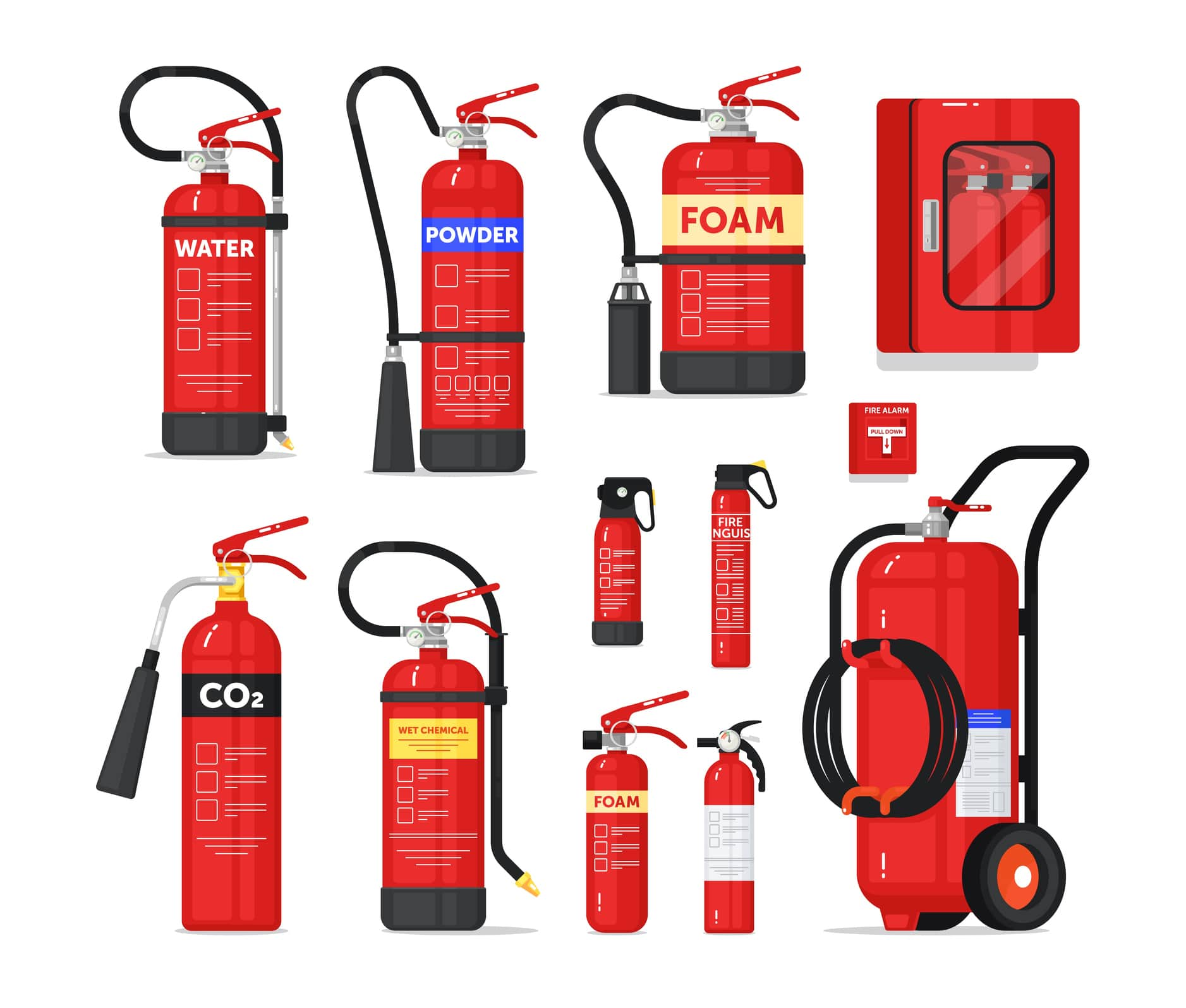 What is a Gas Fire Extinguisher?